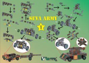 Návod pro Seva Army 1